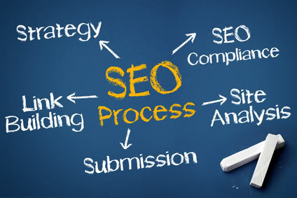 Ignoring Search Engine Optimization Trends