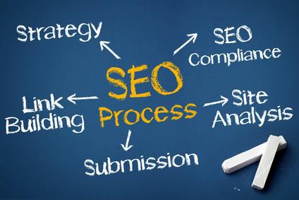 Ignoring Search Engine Optimization Trends