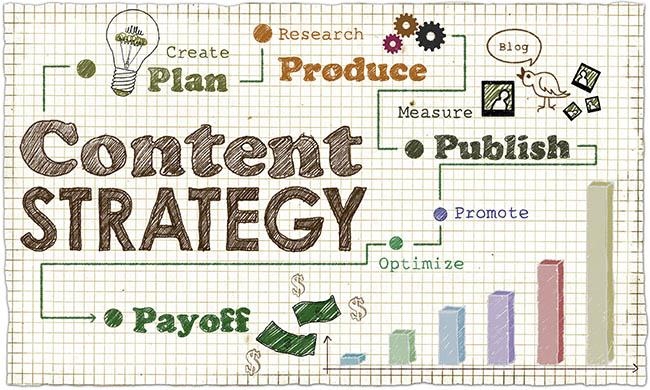 Content Marketing Strategy: Going Beyond Social Media